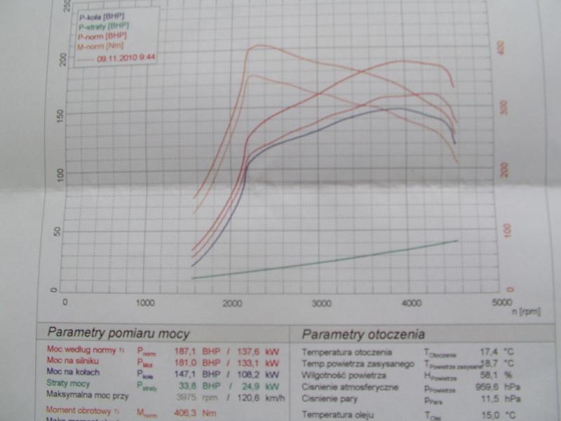 Wykres Pasio.jpg