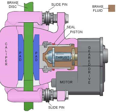 Passat b6 electric handbrake-13.jpg