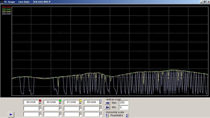 graf_ABS.jpg
