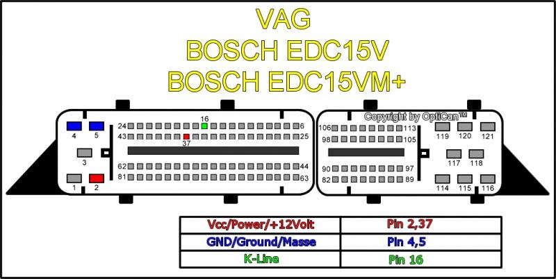 EDC15.jpg