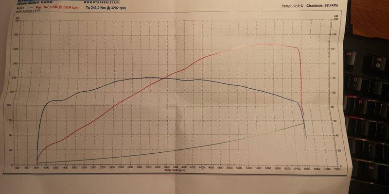 wykres hamownia.jpg